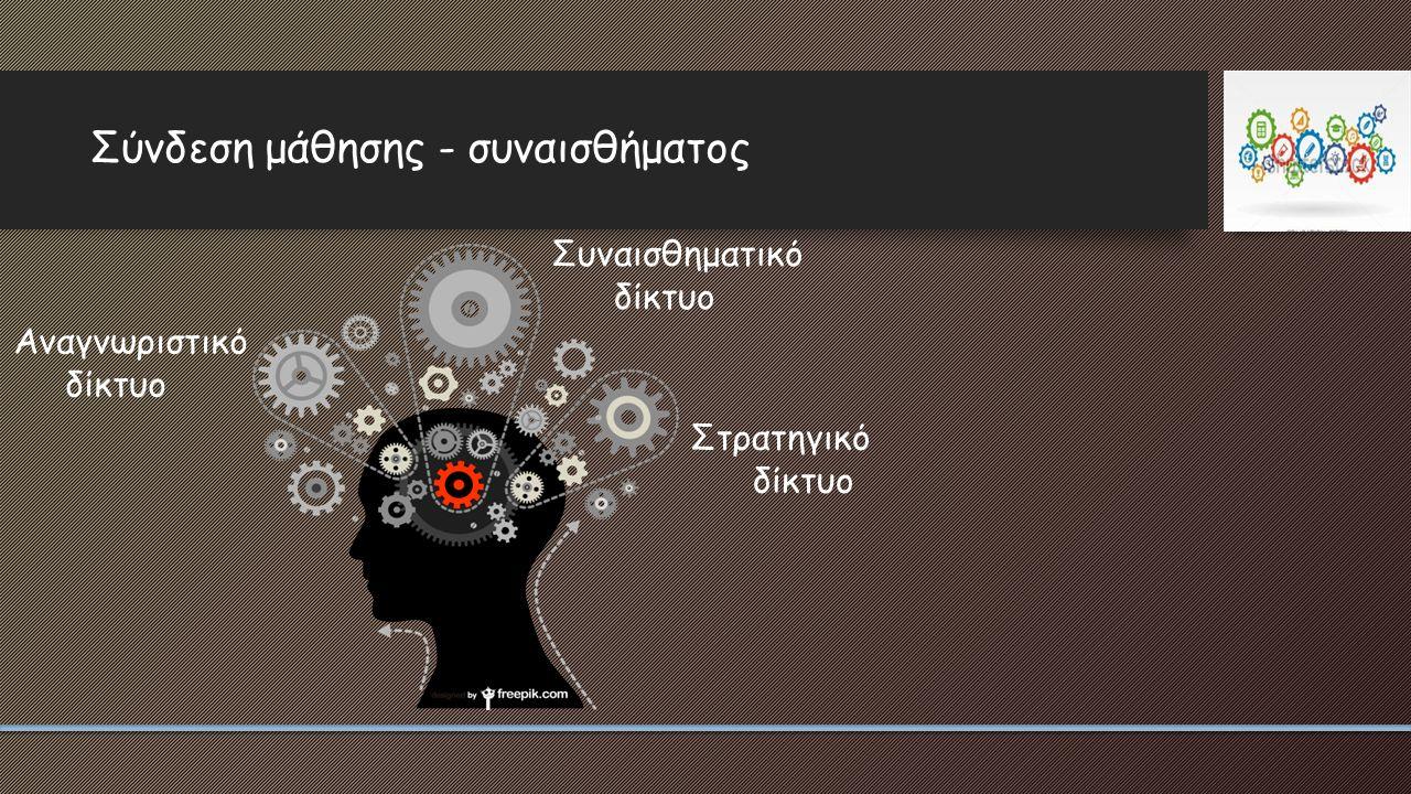 Σύνδεση μάθησης - συναισθήματος