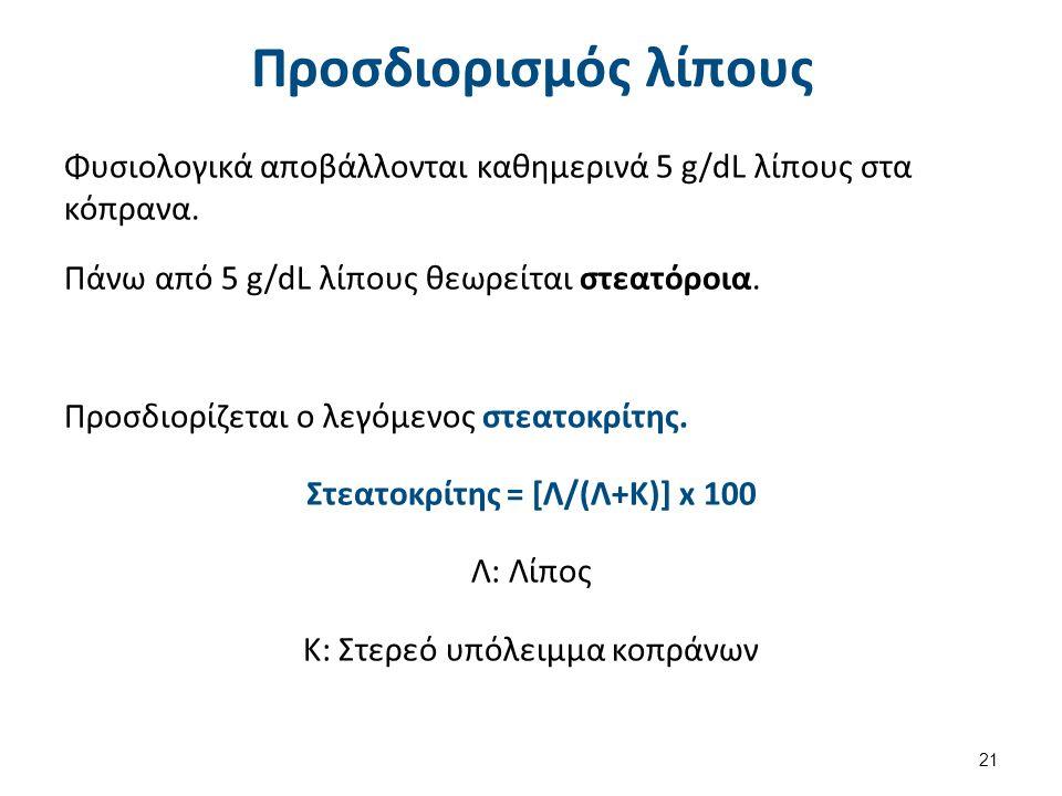 Προσδιορισμός στεατοκρίτη