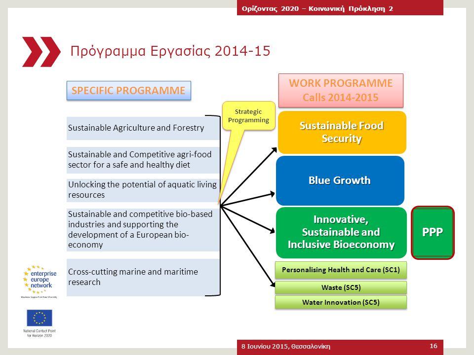 Πρόγραμμα Εργασίας 2014-15 PPP WORK PROGRAMME Calls 2014-2015