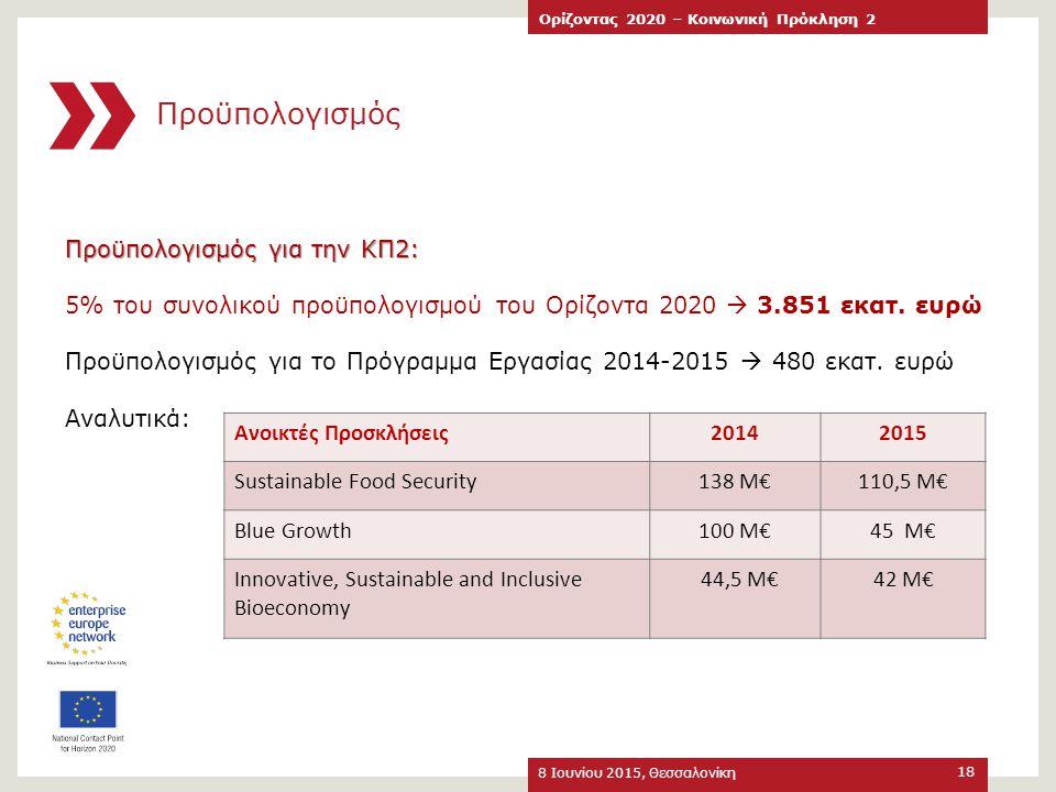 Προϋπολογισμός Προϋπολογισμός για την ΚΠ2: