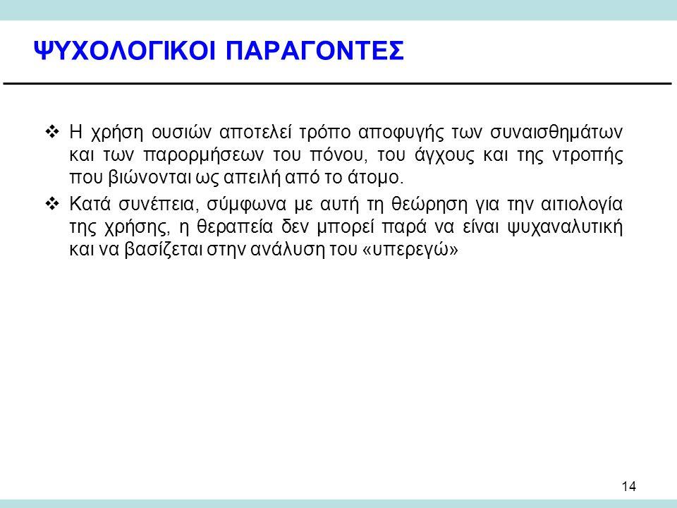 ΨΥΧΟΛΟΓΙΚΟΙ ΠΑΡΑΓΟΝΤΕΣ