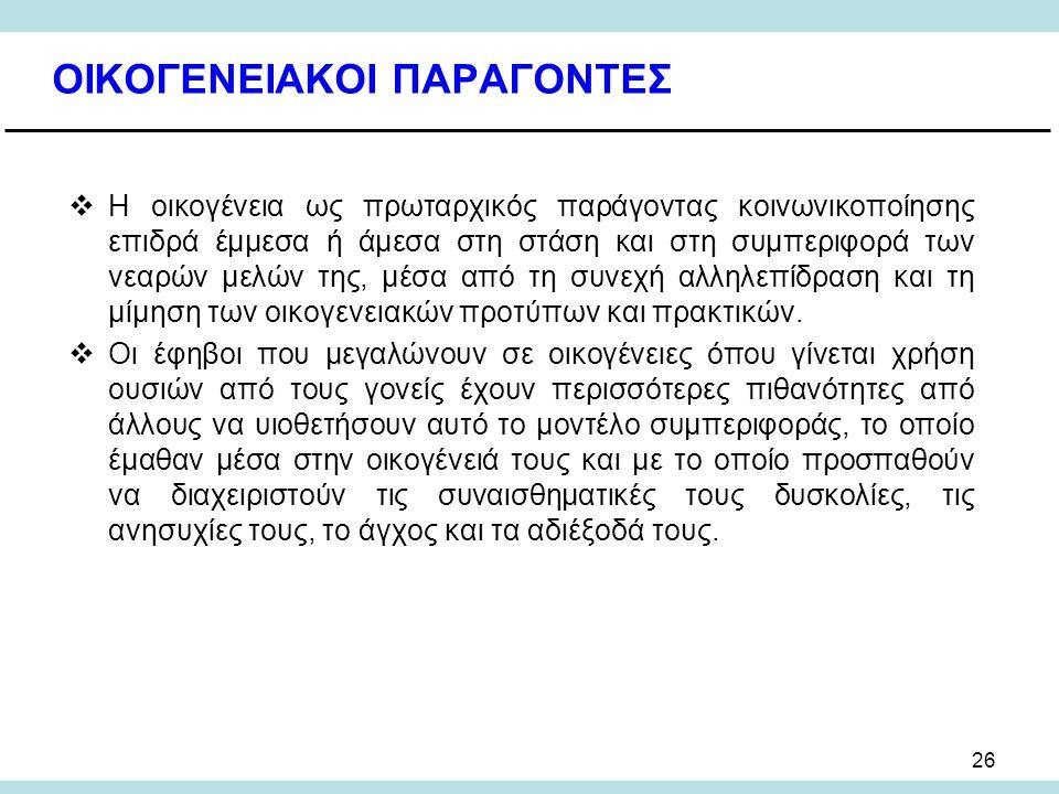 ΟΙΚΟΓΕΝΕΙΑΚΟΙ ΠΑΡΑΓΟΝΤΕΣ