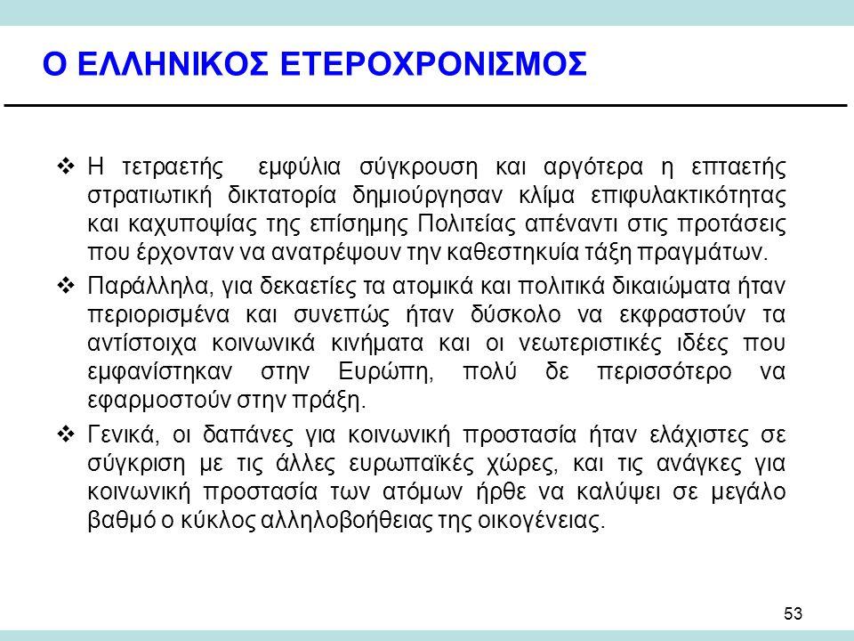 Ο ΕΛΛΗΝΙΚΟΣ ΕΤΕΡΟΧΡΟΝΙΣΜΟΣ