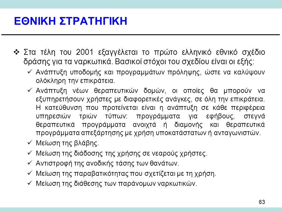 ΕΘΝΙΚΗ ΣΤΡΑΤΗΓΙΚΗ Στα τέλη του 2001 εξαγγέλεται το πρώτο ελληνικό εθνικό σχέδιο δράσης για τα ναρκωτικά. Βασικοί στόχοι του σχεδίου είναι οι εξής: