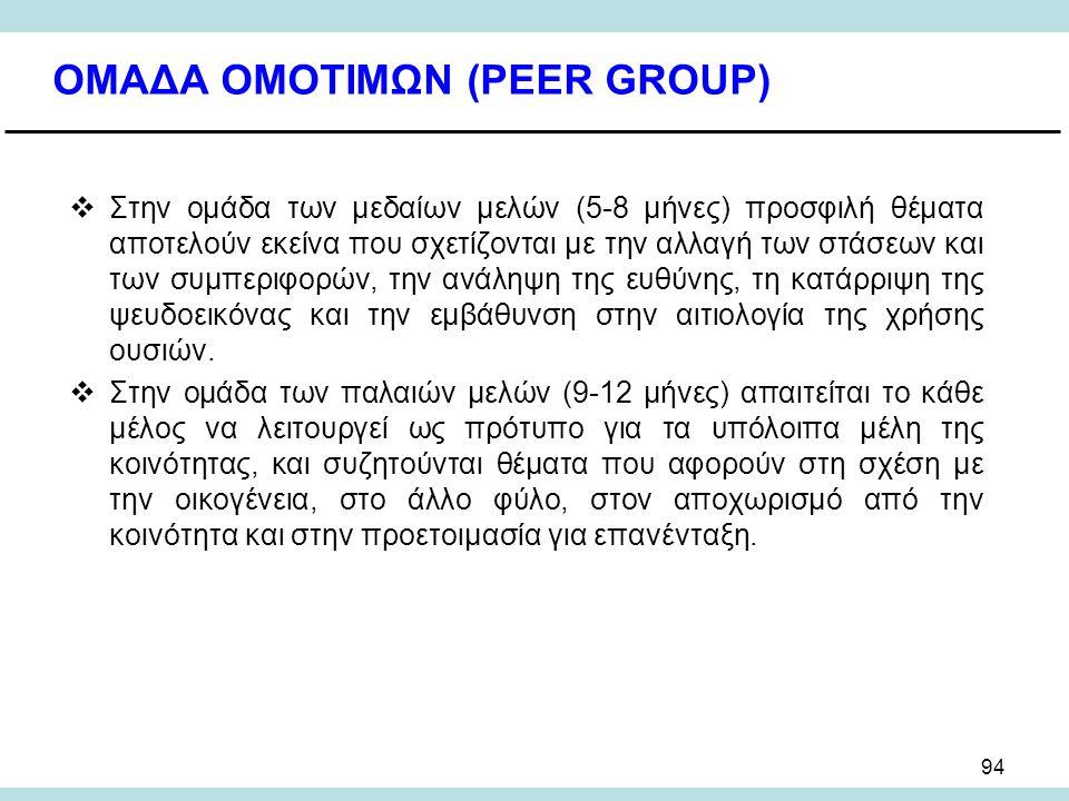ΟΜΑΔΑ ΟΜΟΤΙΜΩΝ (PEER GROUP)