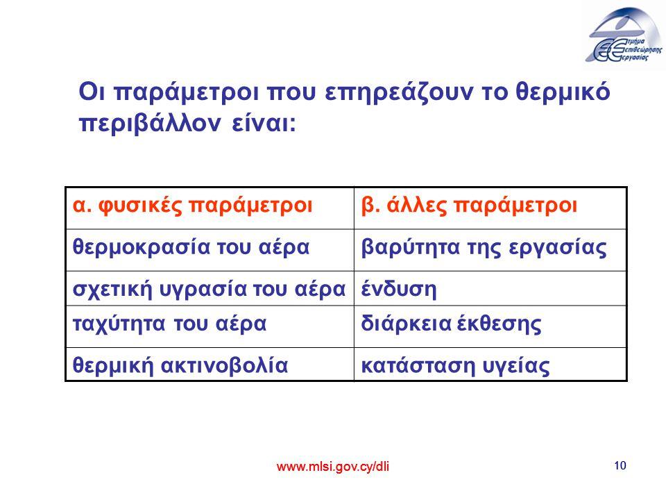 Οι παράμετροι που επηρεάζουν το θερμικό περιβάλλον είναι: