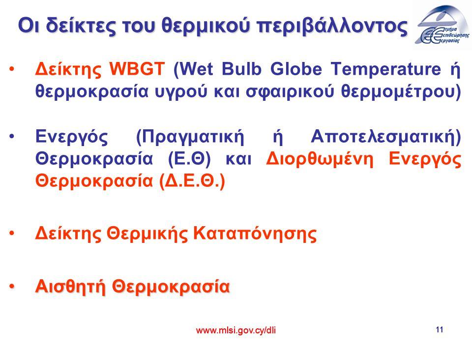 Οι δείκτες του θερμικού περιβάλλοντος