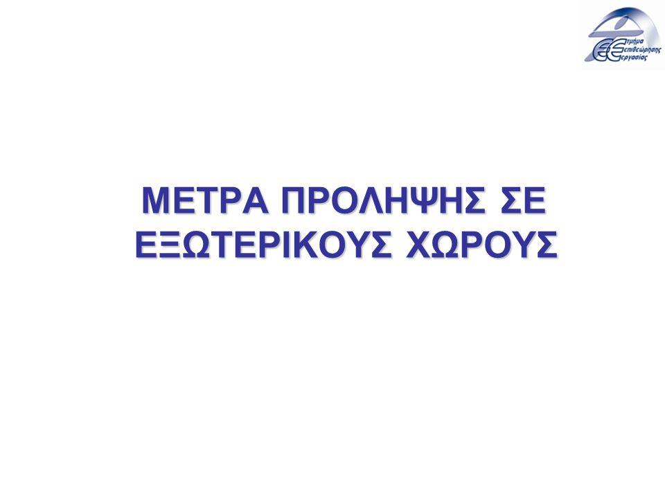ΜΕΤΡΑ ΠΡΟΛΗΨΗΣ ΣΕ ΕΞΩΤΕΡΙΚΟΥΣ ΧΩΡΟΥΣ