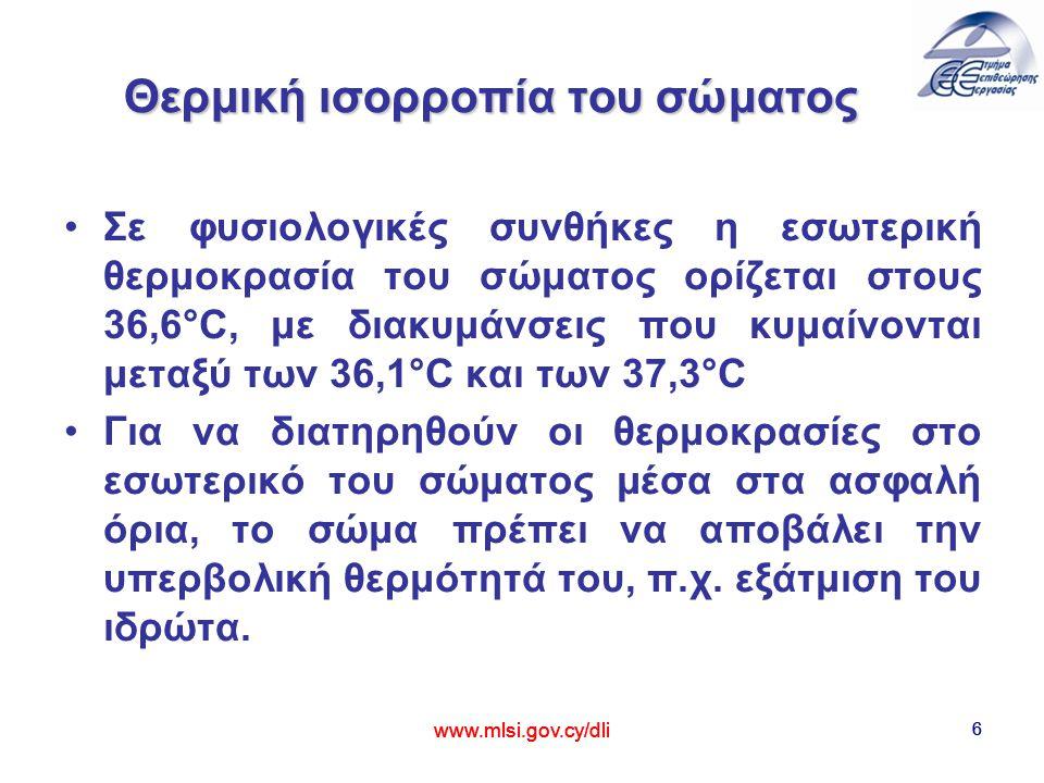 Θερμική ισορροπία του σώματος