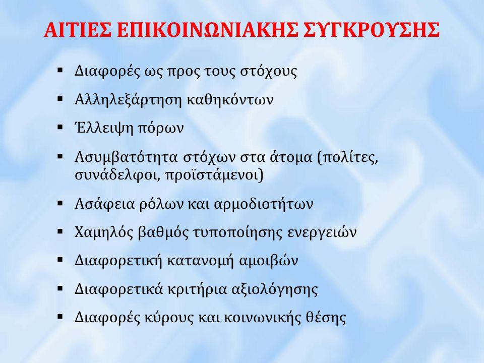 ΑΙΤΙΕΣ ΕΠΙΚΟΙΝΩΝΙΑΚΗΣ ΣΥΓΚΡΟΥΣΗΣ
