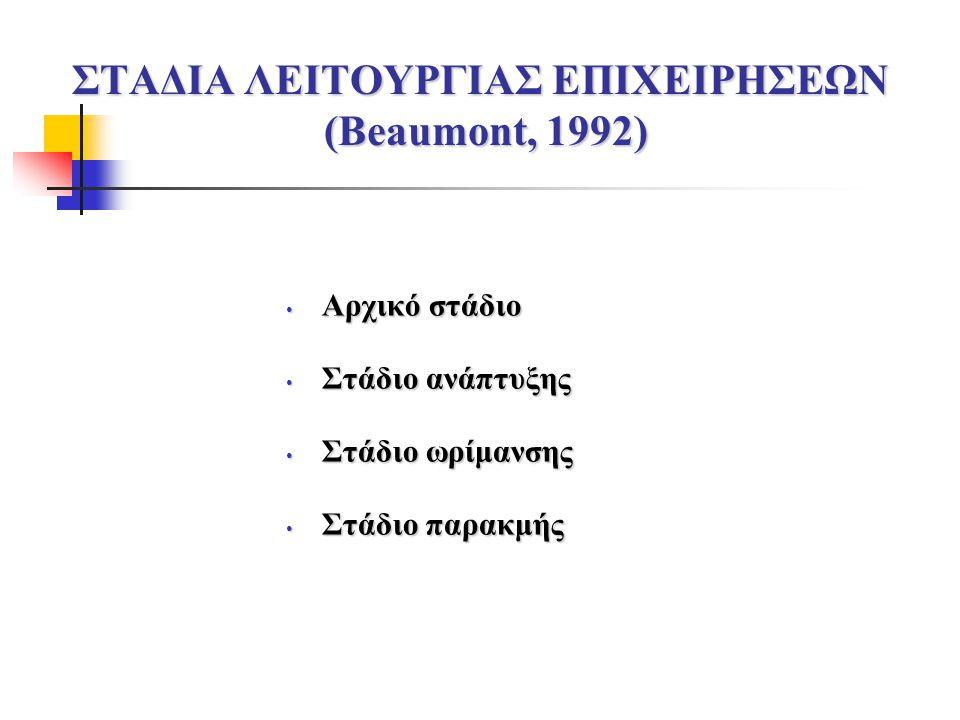 ΣΤΑΔΙΑ ΛΕΙΤΟΥΡΓΙΑΣ ΕΠΙΧΕΙΡΗΣΕΩΝ (Beaumont, 1992)