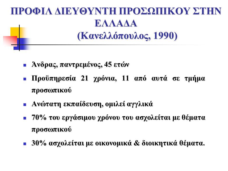 ΠΡΟΦΙΛ ΔΙΕΥΘΥΝΤΗ ΠΡΟΣΩΠΙΚΟΥ ΣΤΗΝ ΕΛΛΑΔΑ (Κανελλόπουλος, 1990)