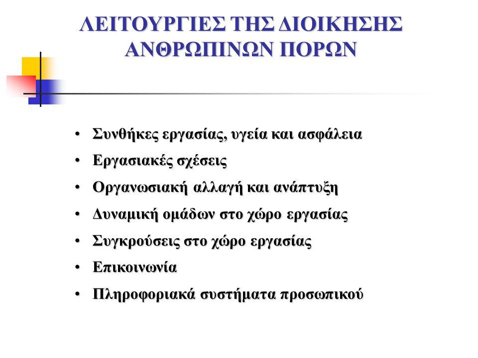 ΛΕΙΤΟΥΡΓΙΕΣ ΤΗΣ ΔΙΟΙΚΗΣΗΣ ΑΝΘΡΩΠΙΝΩΝ ΠΟΡΩΝ