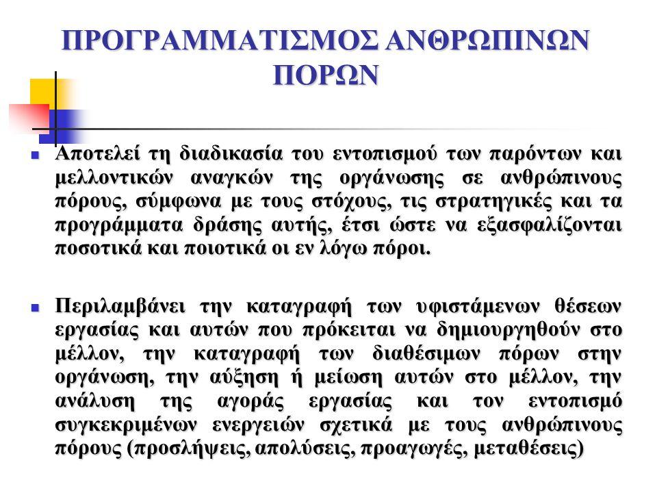 ΠΡΟΓΡΑΜΜΑΤΙΣΜΟΣ ΑΝΘΡΩΠΙΝΩΝ ΠΟΡΩΝ