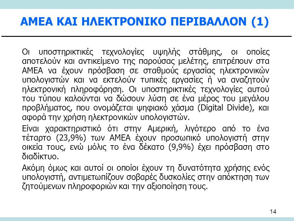ΑΜΕΑ ΚΑΙ ΗΛΕΚΤΡΟΝΙΚΟ ΠΕΡΙΒΑΛΛΟΝ (1)