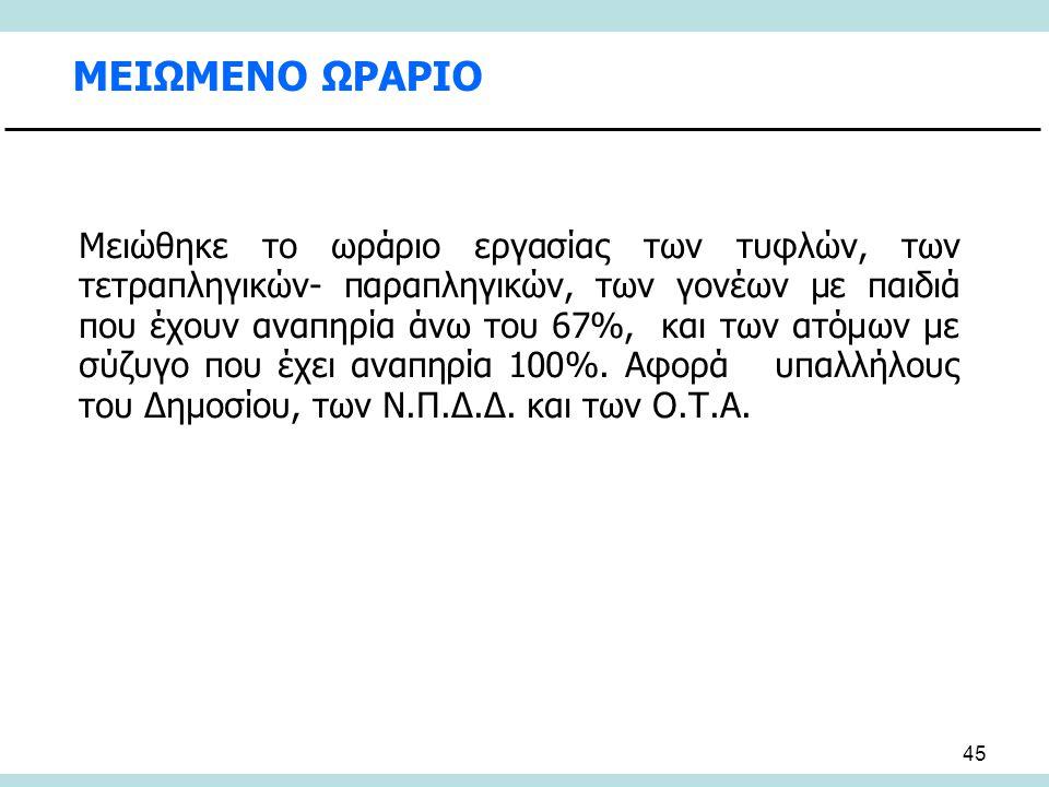 ΜΕΙΩΜΕΝΟ ΩΡΑΡΙΟ