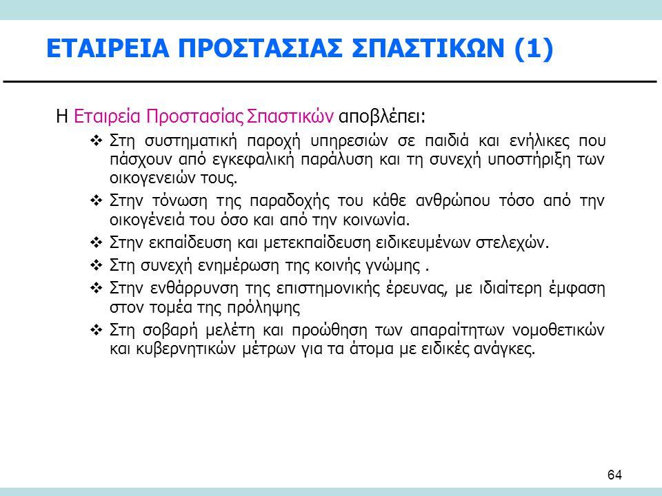 ΕΤΑΙΡΕΙΑ ΠΡΟΣΤΑΣΙΑΣ ΣΠΑΣΤΙΚΩΝ (1)