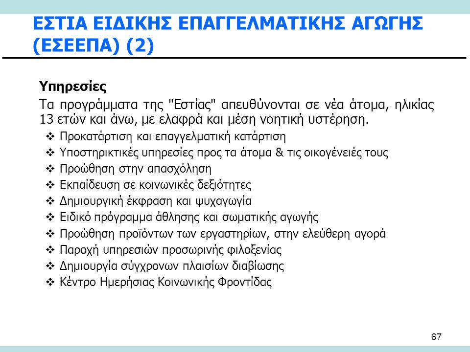 ΕΣΤΙΑ ΕΙΔΙΚΗΣ ΕΠΑΓΓΕΛΜΑΤΙΚΗΣ ΑΓΩΓΗΣ (ΕΣΕΕΠΑ) (2)