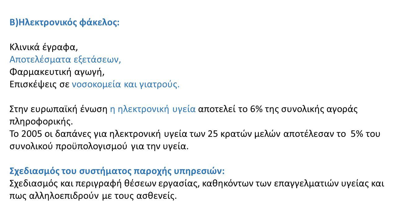 Β)Ηλεκτρονικός φάκελος: