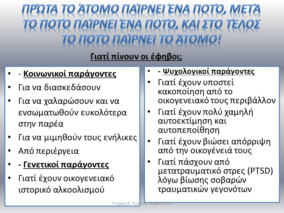 Project B Λυκείου Αναβύσσου