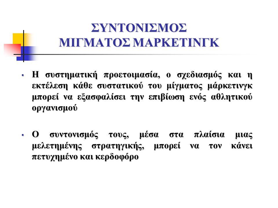 ΣΥΝΤΟΝΙΣΜΟΣ ΜΙΓΜΑΤΟΣ ΜΑΡΚΕΤΙΝΓΚ