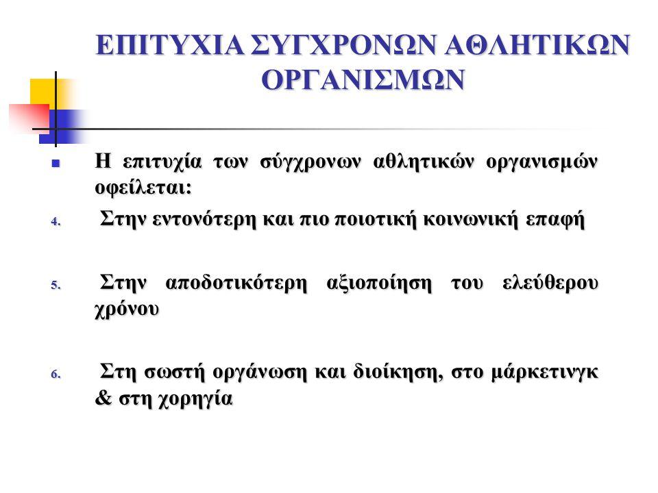 ΕΠΙΤΥΧΙΑ ΣΥΓΧΡΟΝΩΝ ΑΘΛΗΤΙΚΩΝ ΟΡΓΑΝΙΣΜΩΝ