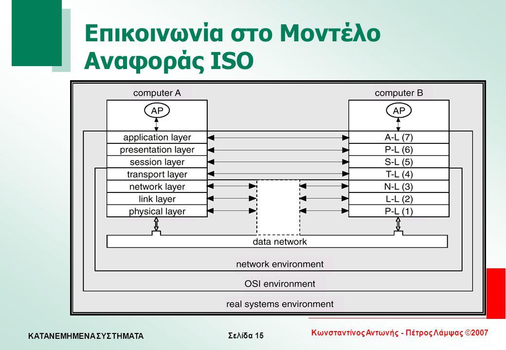 Επικοινωνία στο Μοντέλο Αναφοράς ISO