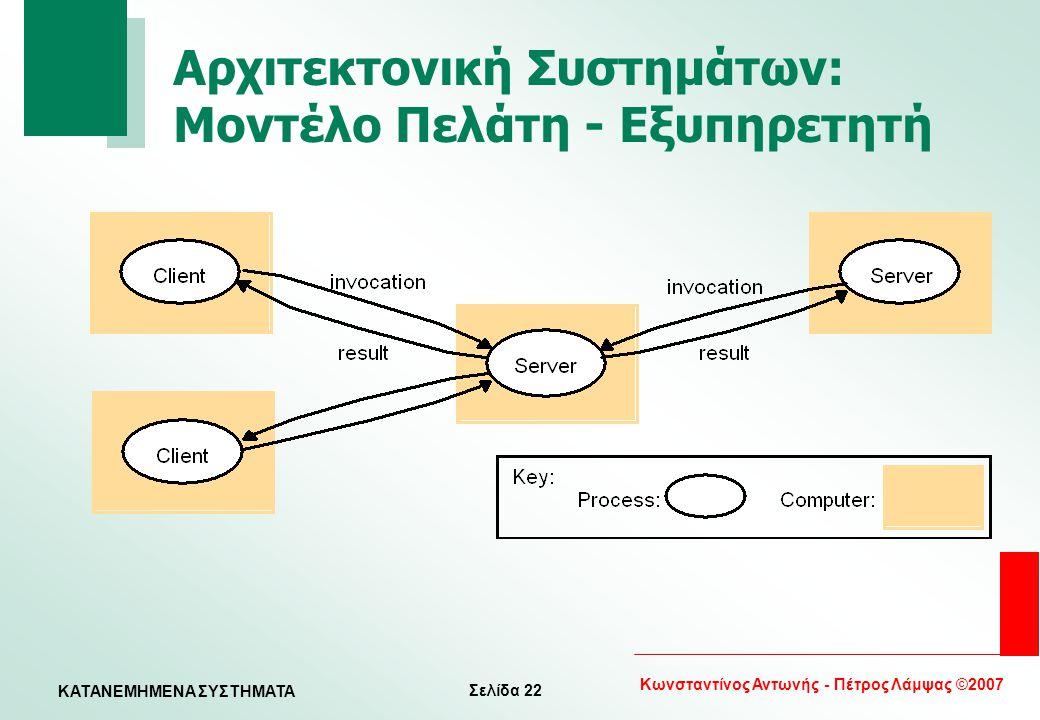 Αρχιτεκτονική Συστημάτων: Μοντέλο Πελάτη - Εξυπηρετητή