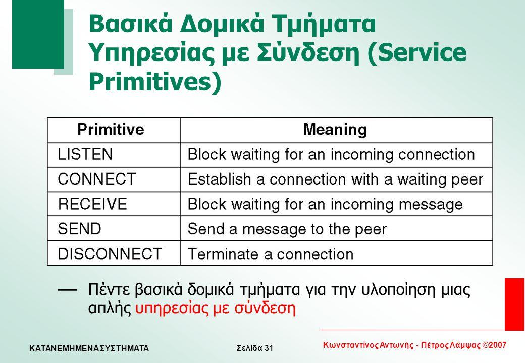 Βασικά Δομικά Τμήματα Υπηρεσίας με Σύνδεση (Service Primitives)