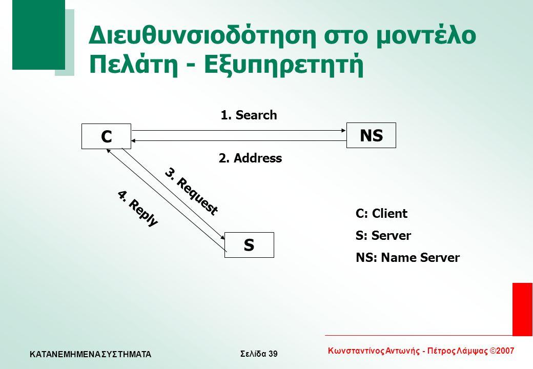 Διευθυνσιοδότηση στο μοντέλο Πελάτη - Εξυπηρετητή