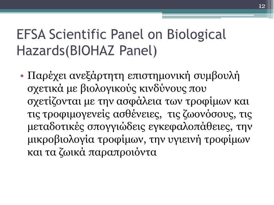 EFSA Scientific Panel on Biological Hazards(BIOHAZ Panel)