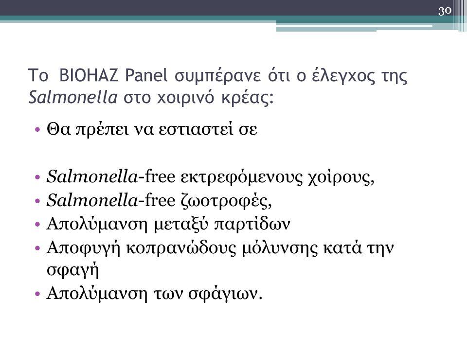 Το BIOHAZ Panel συμπέρανε ότι ο έλεγχος της Salmonella στο χοιρινό κρέας: