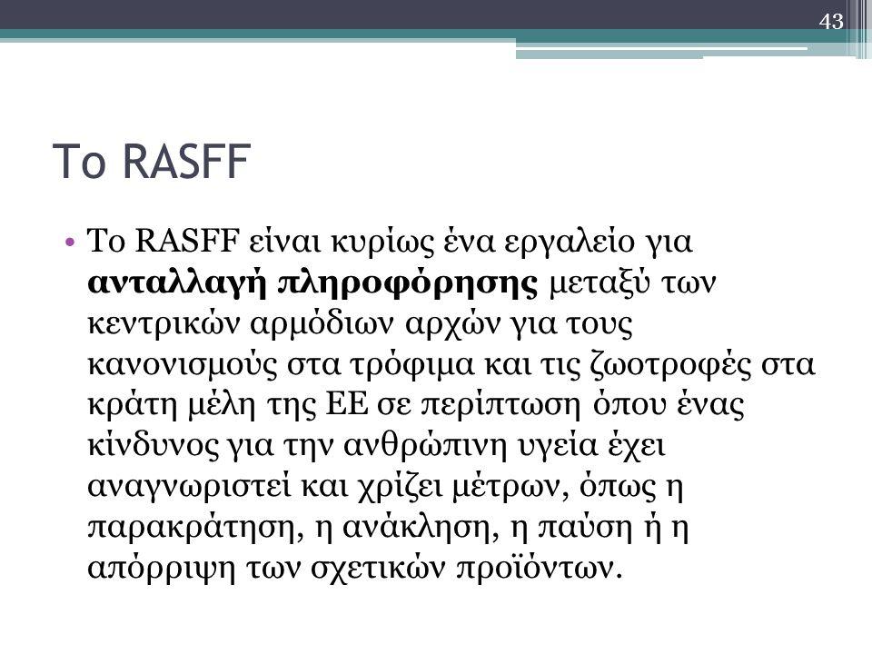 Το RASFF