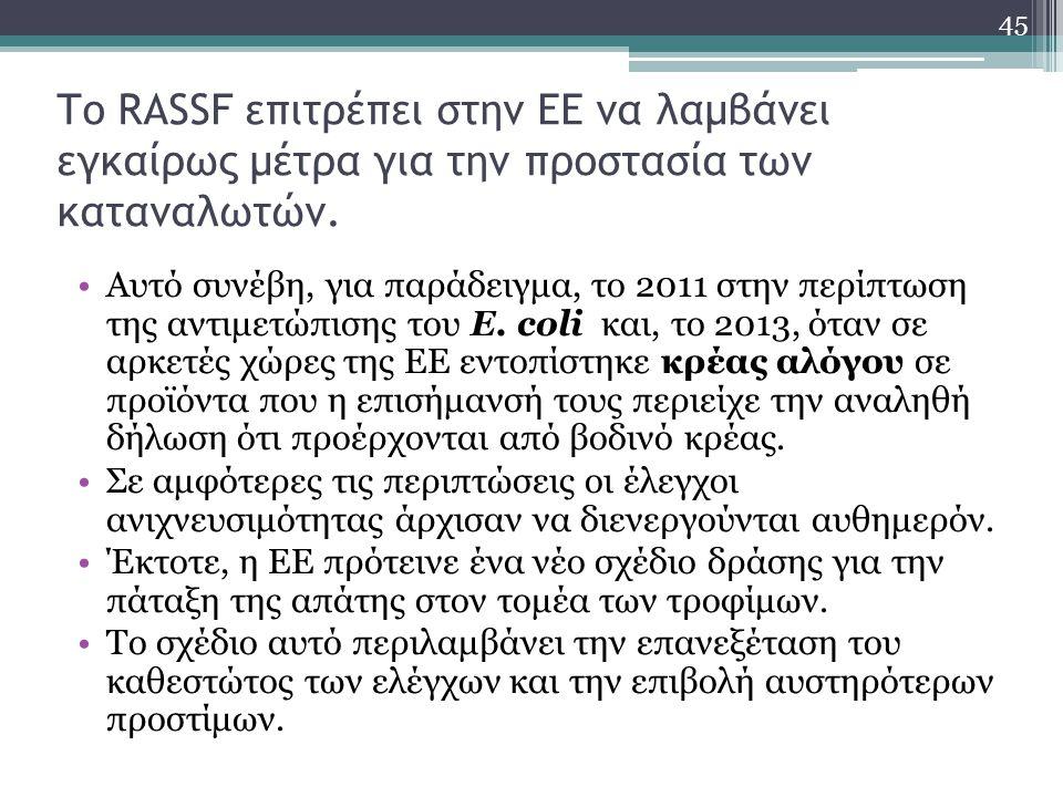 Το RASSF επιτρέπει στην ΕΕ να λαμβάνει εγκαίρως μέτρα για την προστασία των καταναλωτών.