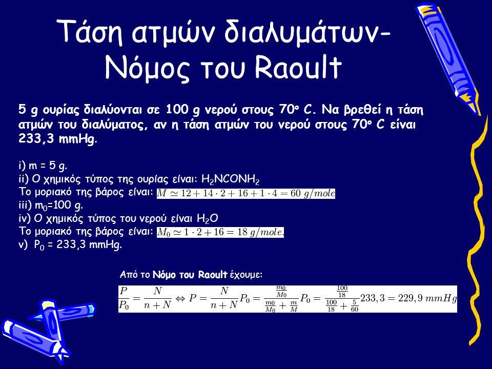 Τάση ατμών διαλυμάτων- Νόμος του Raoult