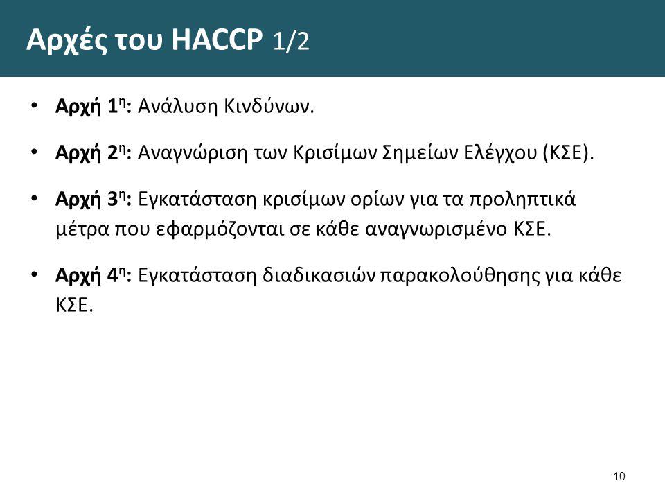 Αρχές του HACCP 2/2