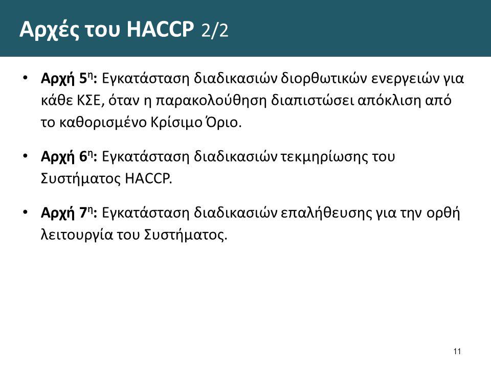 Αρχές επιθεώρησης του συστήματος HACCP 1/3