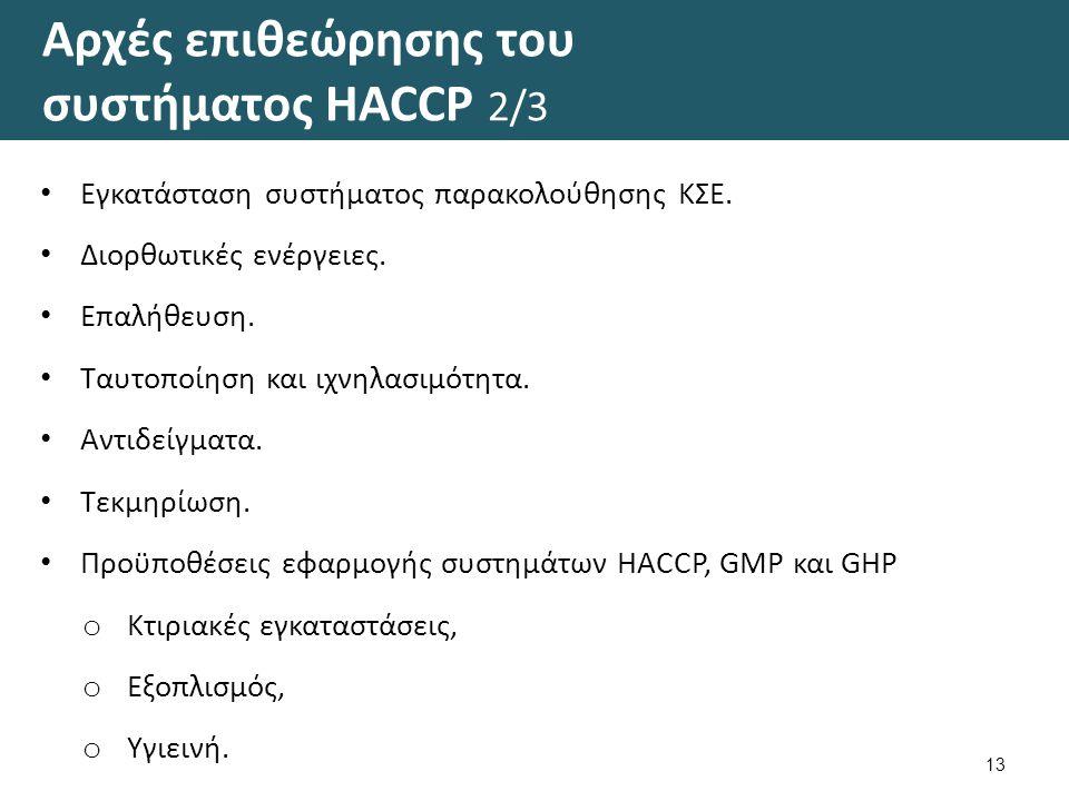Αρχές επιθεώρησης του συστήματος HACCP 3/3