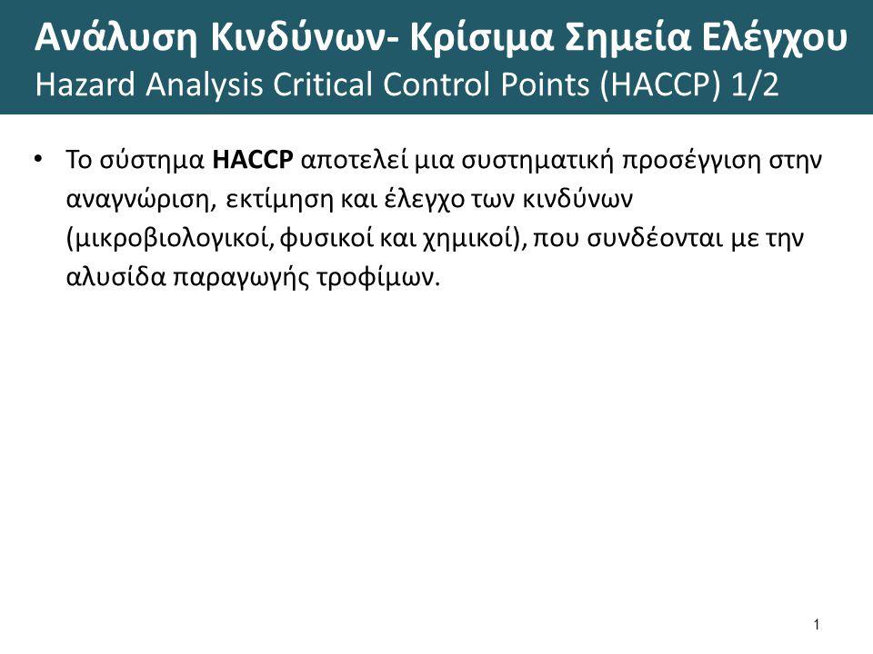 Ανάλυση Κινδύνων- Κρίσιμα Σημεία Ελέγχου Hazard Analysis Critical Control Points (HACCP) 2/2