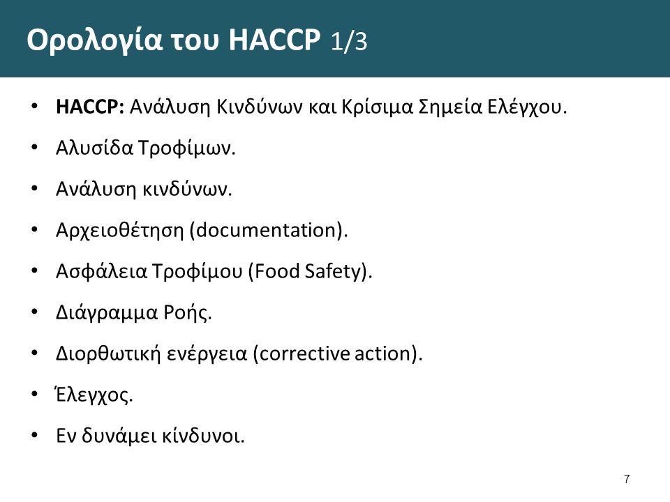 Ορολογία του HACCP 2/3 Επαλήθευση (verification). Επιθεώρηση.