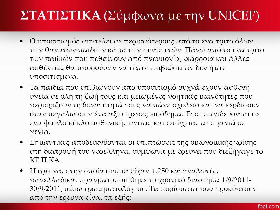 ΣΤΑΤΙΣΤΙΚΑ (Σύμφωνα με την UNICEF)