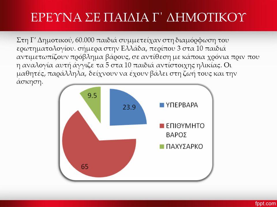 ΕΡΕΥΝΑ ΣΕ ΠΑΙΔΙΑ Γ΄ ΔΗΜΟΤΙΚΟΥ