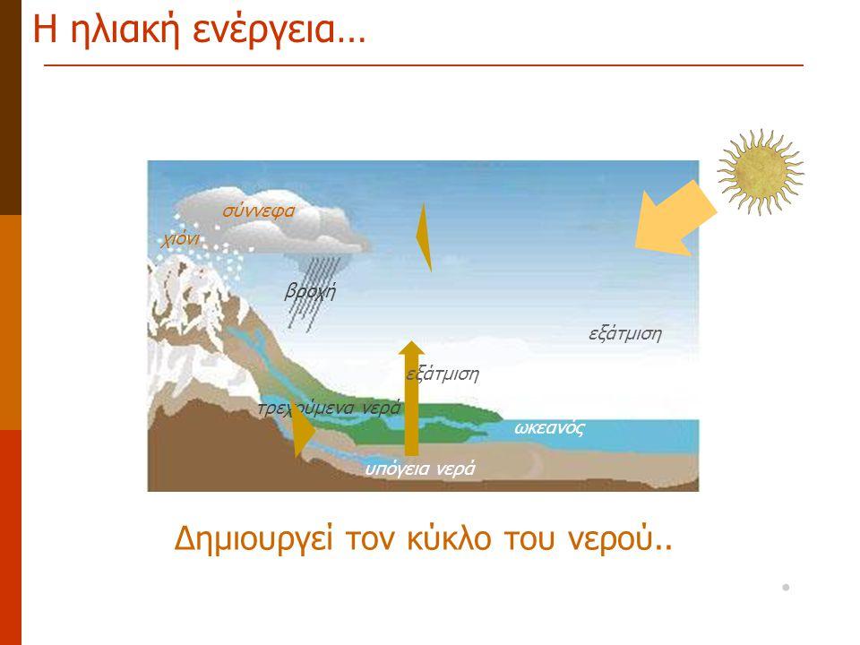 Η ηλιακή ενέργεια… Δημιουργεί τον κύκλο του νερού.. • σύννεφα χιόνι