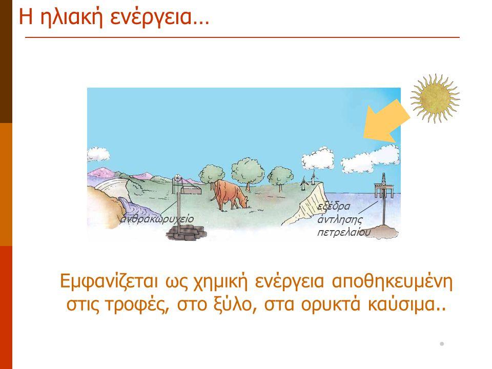 Η ηλιακή ενέργεια… ανθρακωρυχείο. εξέδρα. άντλησης. πετρελαίου.