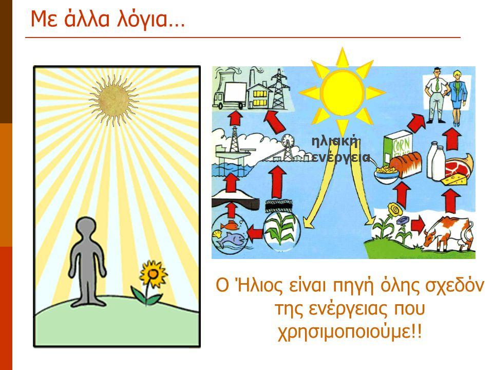 Ο Ήλιος είναι πηγή όλης σχεδόν της ενέργειας που χρησιμοποιούμε!!