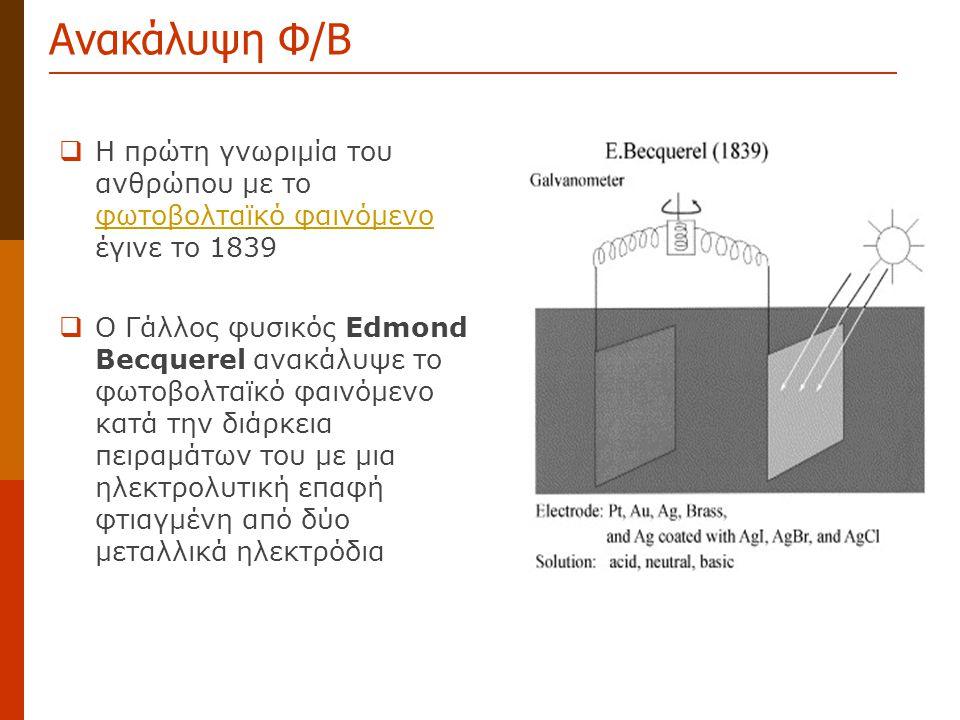 Ανακάλυψη Φ/Β Η πρώτη γνωριμία του ανθρώπου με το φωτοβολταϊκό φαινόμενο έγινε το 1839.