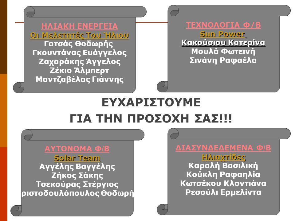 Χριστοδουλόπουλος Θοδωρής