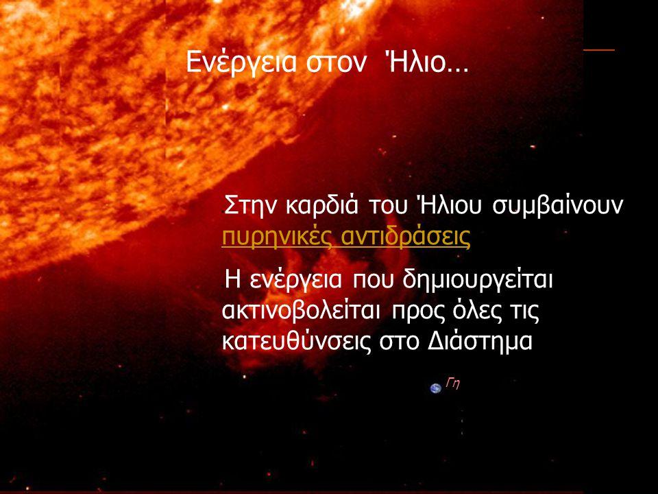 Γη Ενέργεια στον Ήλιο… Στην καρδιά του Ήλιου συμβαίνουν πυρηνικές αντιδράσεις.