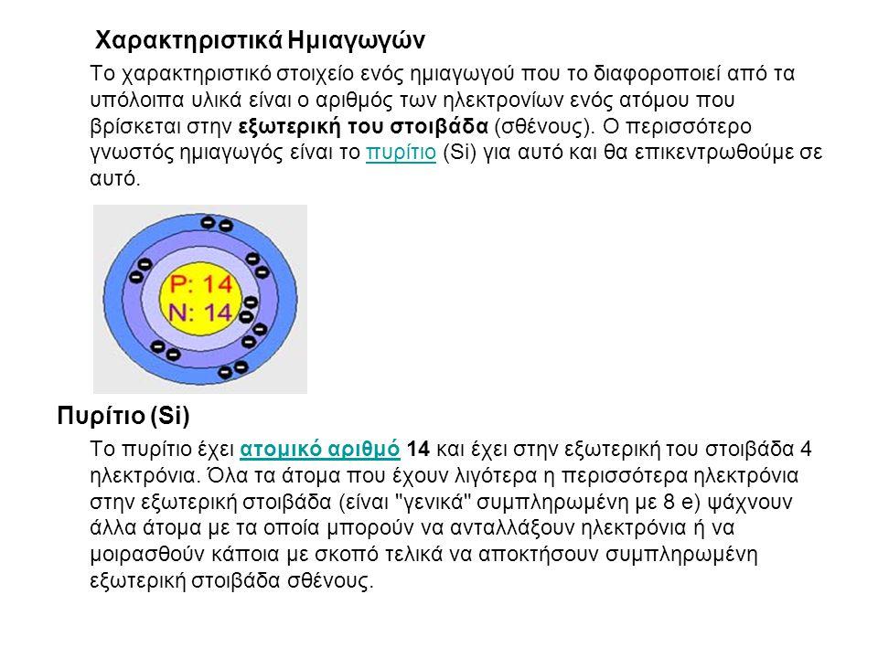 Πυρίτιο (Si) Χαρακτηριστικά Ημιαγωγών