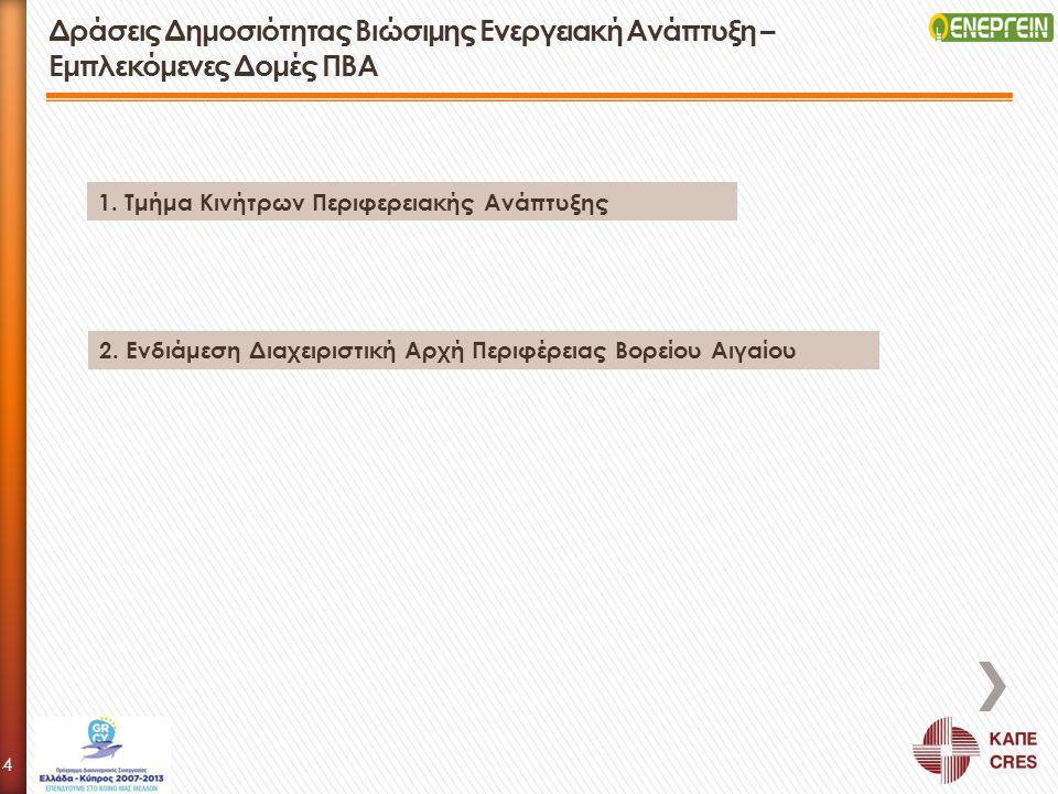 Δράσεις Δημοσιότητας Βιώσιμης Ενεργειακή Ανάπτυξη – Εμπλεκόμενες Δομές ΠΒΑ